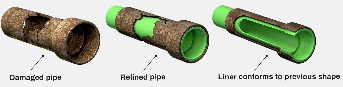 Pipe Relining Putty